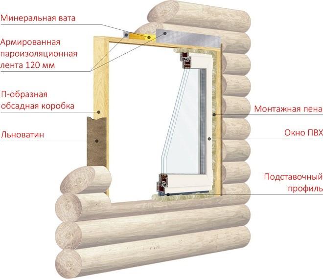 Как установить окна в деревянном доме своими руками 93
